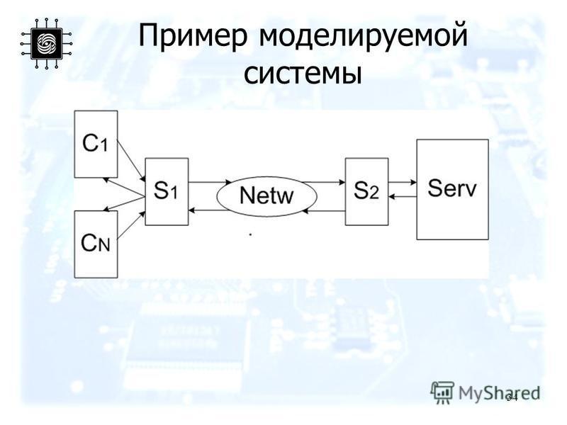 Пример моделируемой системы 34