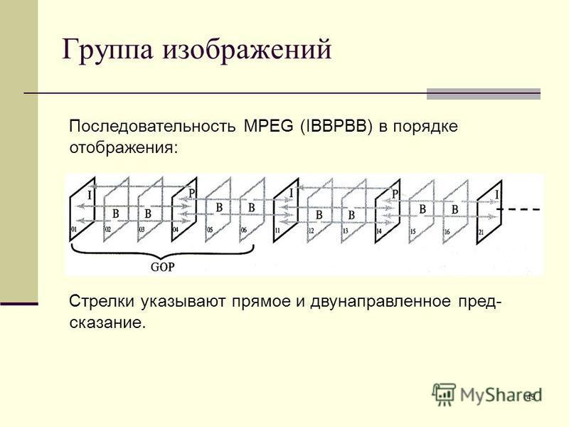 49 Группа изображений Стрелки указывают прямое и двунаправленное пред- сказание. Последовательность MPEG (IBBPBB) в порядке отображения: