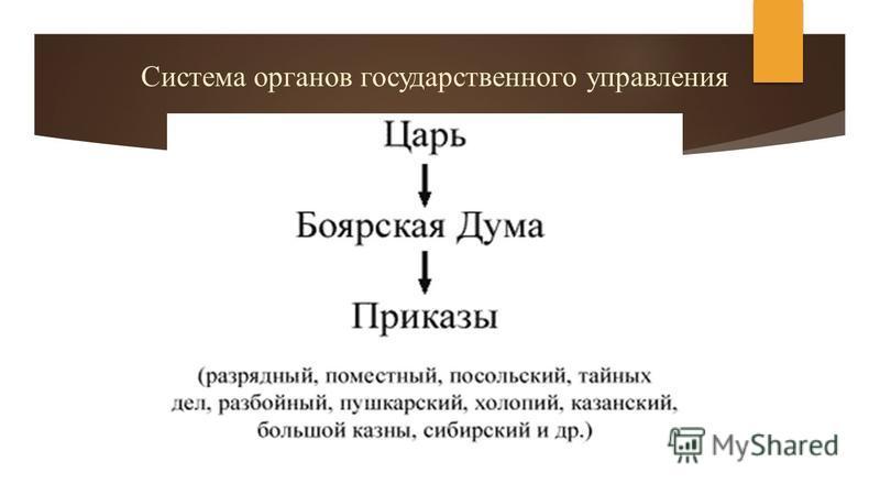 Система органов государственного управления