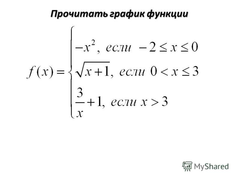 Прочитать график функции