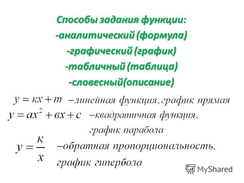 Способы задания функции: -аналитический (формула) -графический (график) -табличный (таблица) -словесный(описание)