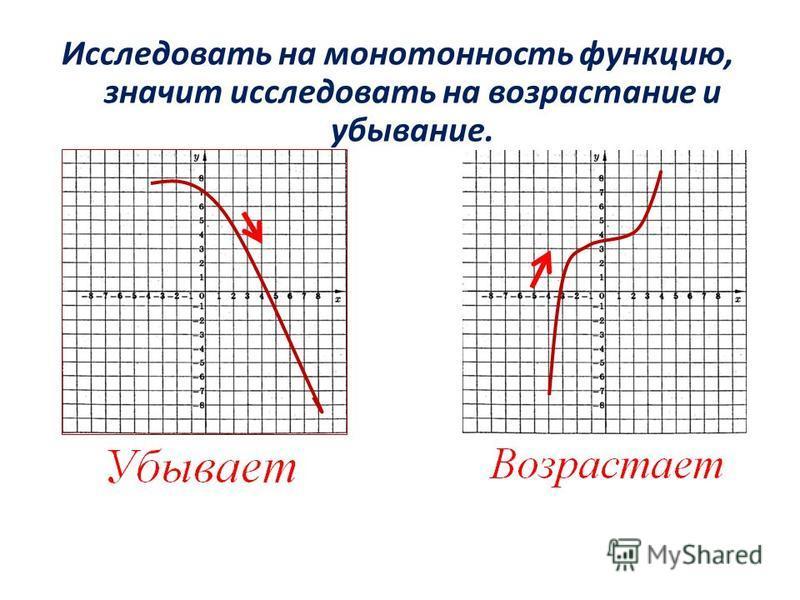 Исследовать на монотонность функцию, значит исследовать на возрастание и убывание.
