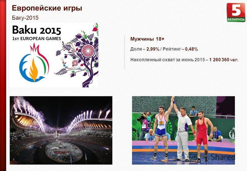 Европейские игры Баку-2015 Мужчины 18+ Доля – 2,99% / Рейтинг – 0,48% Накопленный охват за июнь 2015 – 1 260 360 чел.
