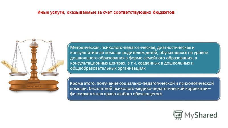 Иные услуги, оказываемые за счет соответствующих бюджетов Высшая школа экономики, Москва, 2013 Методическая, психолого-педагогическая, диагностическая и консультативная помощь родителям детей, обучающихся на уровне дошкольного образования в форме сем