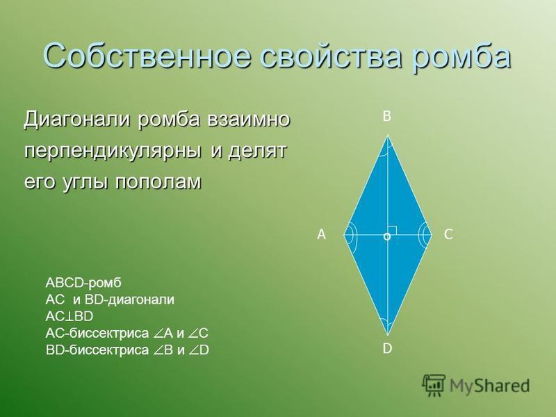 Собственное свойства ромба Диагонали ромба взаимно перпендикулярны и делят его углы пополам ABCD-ромб AC и BD-диагонали AC BD AC-биссектриса A и C BD-биссектриса B и D o A B C D