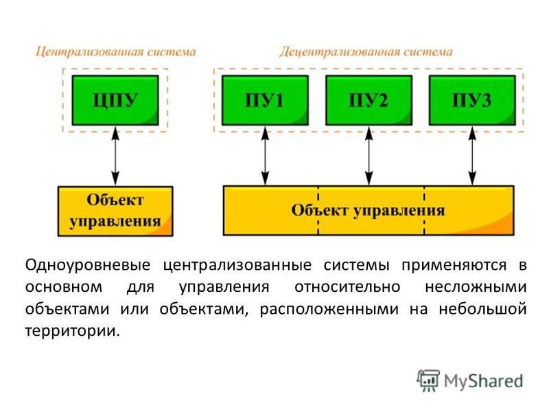 Одноуровневые централизованные системы применяются в основном для управления относительно несложными объектами или объектами, расположенными на небольшой территории.