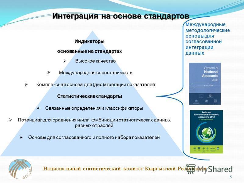 Интеграция на основе стандартов 6 Национальный статистический комитет Кыргызской Республики Индикаторы основанные на стандартах Высокое качество Международная сопоставимость Комплексная основа для (дис)агрегации показателей Статистические стандарты С