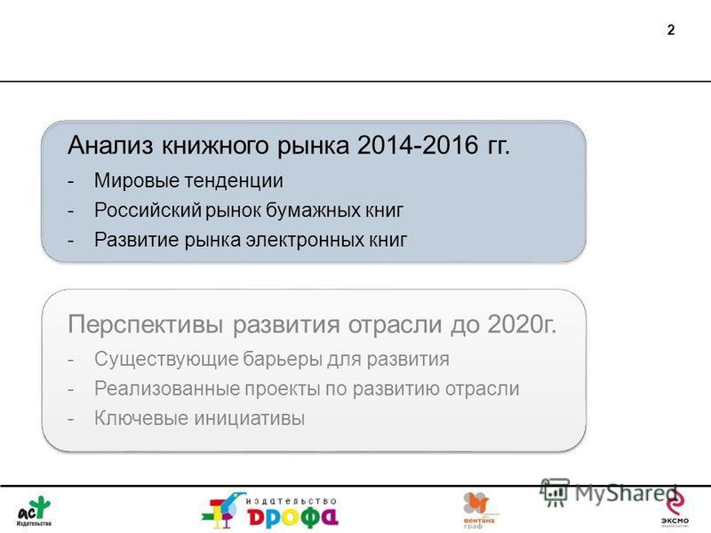 2 Анализ книжного рынка 2014-2016 гг. -Мировые тенденции -Российский рынок бумажных книг -Развитие рынка электронных книг Перспективы развития отрасли до 2020 г. -Существующие барьеры для развития -Реализованные проекты по развитию отрасли -Ключевые
