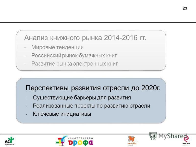 23 Перспективы развития отрасли до 2020 г. -Существующие барьеры для развития -Реализованные проекты по развитию отрасли -Ключевые инициативы Анализ книжного рынка 2014-2016 гг. -Мировые тенденции -Российский рынок бумажных книг -Развитие рынка элект