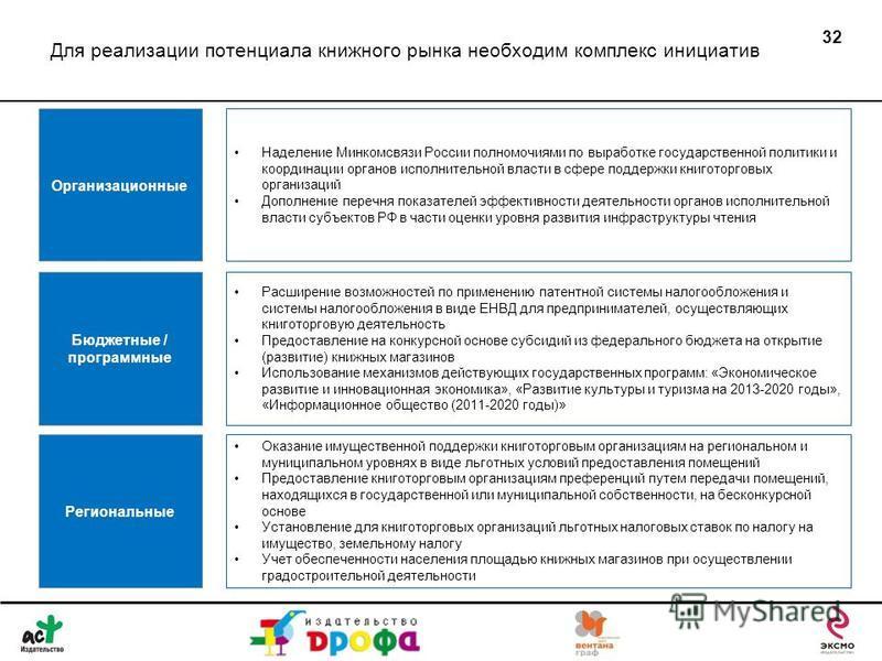 Для реализации потенциала книжного рынка необходим комплекс инициатив 32 Организационные Наделение Минкомсвязи России полномочиями по выработке государственной политики и координации органов исполнительной власти в сфере поддержки книготорговых орган