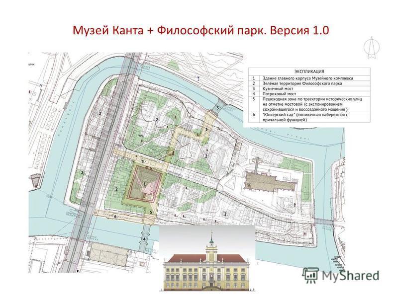 Музей Канта + Философский парк. Версия 1.0