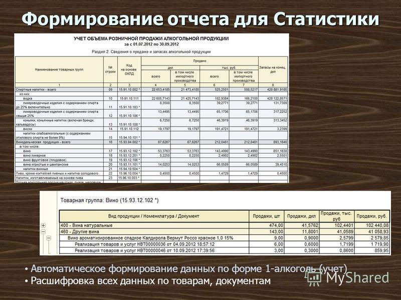 Формирование отчета для Статистики Автоматическое формирование данных по форме 1-алкоголь (учет) Расшифровка всех данных по товарам, документам