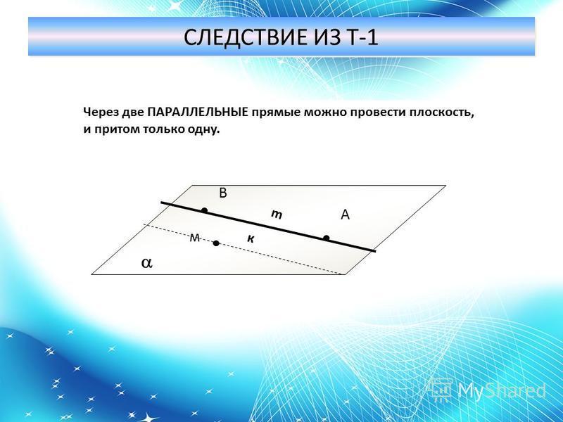 СЛЕДСТВИЕ ИЗ Т-1 Через две ПАРАЛЛЕЛЬНЫЕ прямые можно провести плоскость, и притом только одну. m м А В к