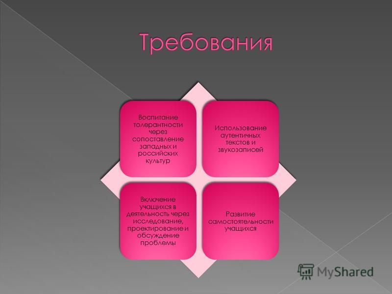 Воспитание толерантности через сопоставление западных и российских культур Использование аутентичных текстов и звукозаписей Включение учащихся в деятельность через исследование, проектирование и обсуждение проблемы Развитие самостоятельности учащихся