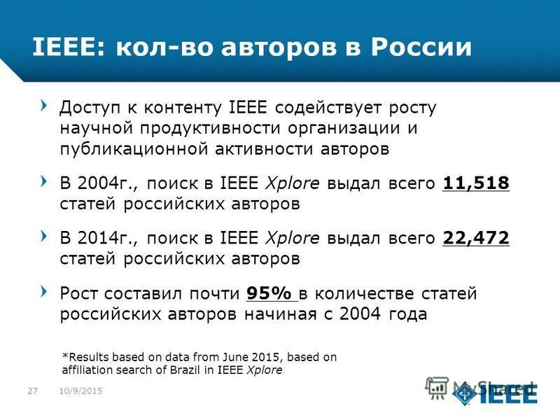 12-CRS-0106 REVISED 8 FEB 2013 IEEE: кол-во авторов в России Доступ к контенту IEEE содействует росту научной продуктивности организации и публикационной активности авторов В 2004 г., поиск в IEEE Xplore выдал всего 11,518 статей российских авторов В