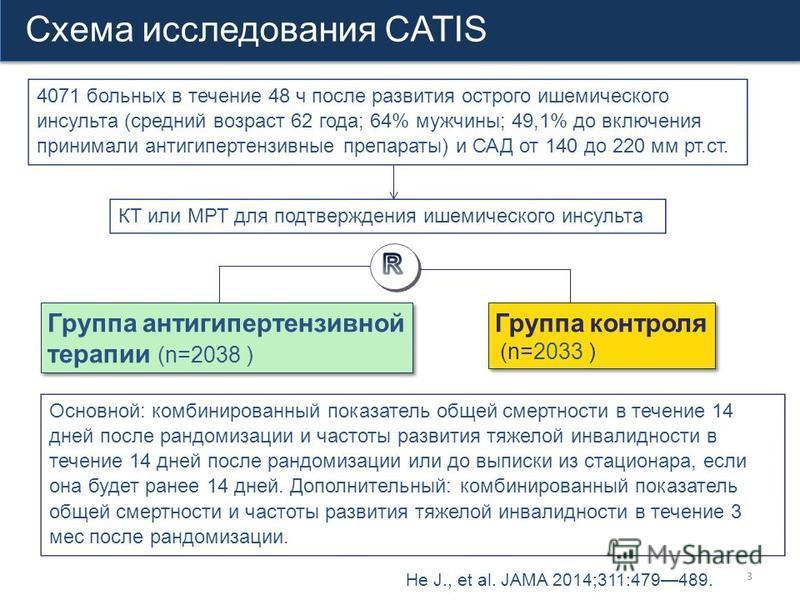 3 Схема исследования CATIS Основной: комбинированный показатель общей смертности в течение 14 дней после рандомизации и частоты развития тяжелой инвалидности в течение 14 дней после рандомизации или до выписки из стационара, если она будет ранее 14 д