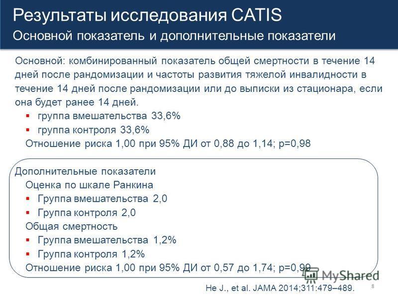 8 Результаты исследования CATIS Основной показатель и дополнительные показатели Результаты исследования CATIS Основной показатель и дополнительные показатели He J., et al. JAMA 2014;311:479–489. Основной: комбинированный показатель общей смертности в