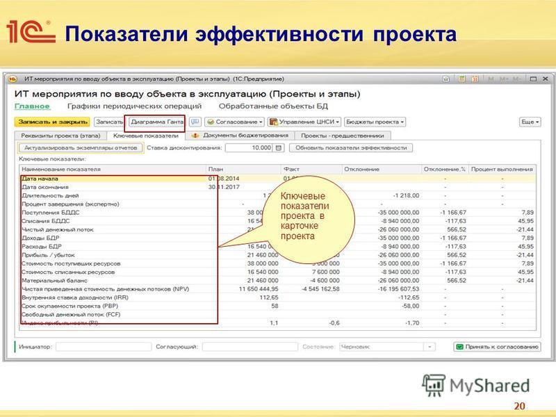 20 Показатели эффективности проекта Ключевые показатели проекта в карточке проекта