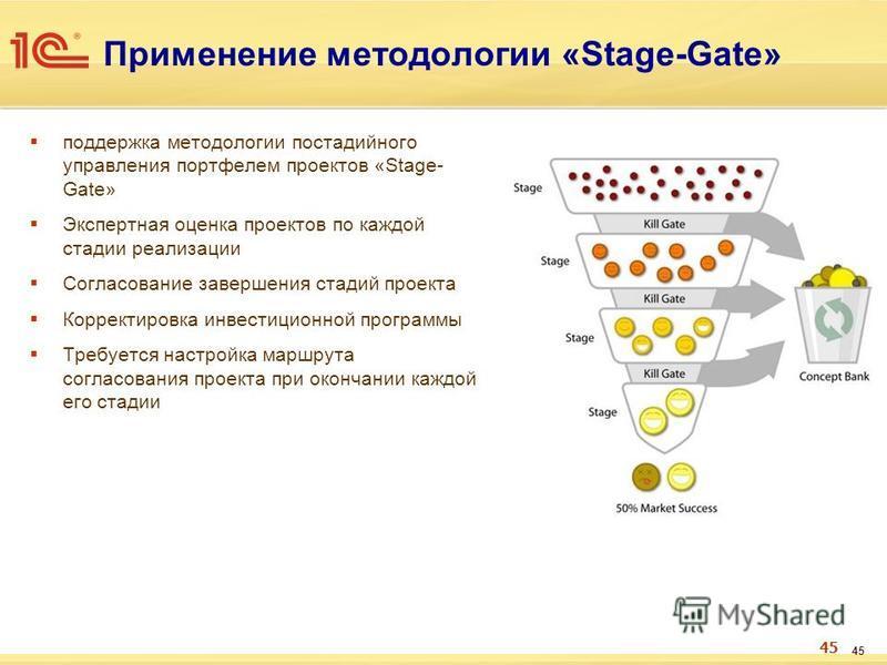 Применение методологии «Stage-Gate» поддержка методологии постадийного управления портфелем проектов «Stage- Gate» Экспертная оценка проектов по каждой стадии реализации Согласование завершения стадий проекта Корректировка инвестиционной программы Тр