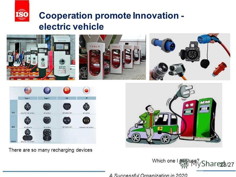 Cooperation promote Innovation electric vehicle There are so many recharging devices Which one I can use? A Successful Organization in 2020 _ 23/27