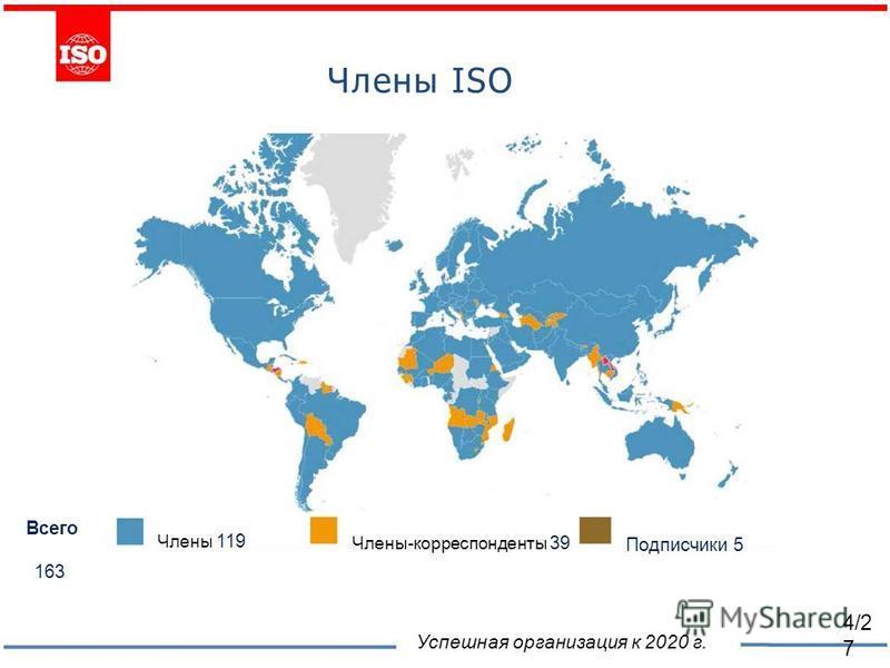 Члены ISO Всего 163 Подписчики 5 Успешная организация к 2020 г. 4/2 7 Члены 119 Члены-корреспонденты 39