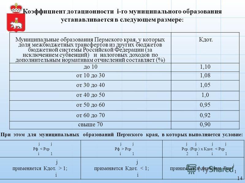 14 Коэффициент дотационности i-го муниципального образования устанавливается в следующем размере : Муниципальные образования Пермского края, у которых доля межбюджетных трансфертов из других бюджетов бюджетной системы Российской Федерации (за исключе