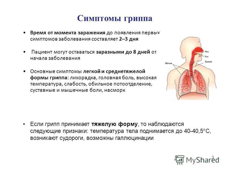 3 Время от момента заражения до появления первых симптомов заболевания составляет 2–3 дня Пациент могут оставаться заразными до 8 дней от начала заболевания Основные симптомы легкой и среднетяжелой формы гриппа: лихорадка, головная боль, высокая темп