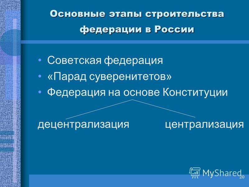 20 Основные этапы строительства федерации в России Советская федерация «Парад суверенитетов» Федерация на основе Конституции децентрализация централизация