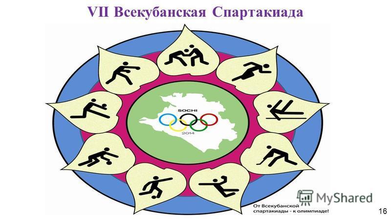 VII Всекубанская Спартакиада 16