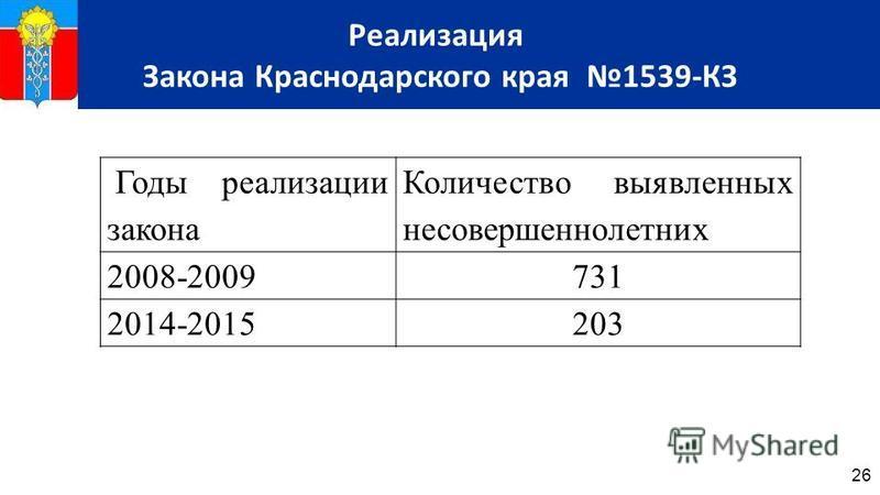26 Реализация Закона Краснодарского края 1539-КЗ Годы реализации закона Количество выявленных несовершеннолетних 2008-2009731 2014-2015203
