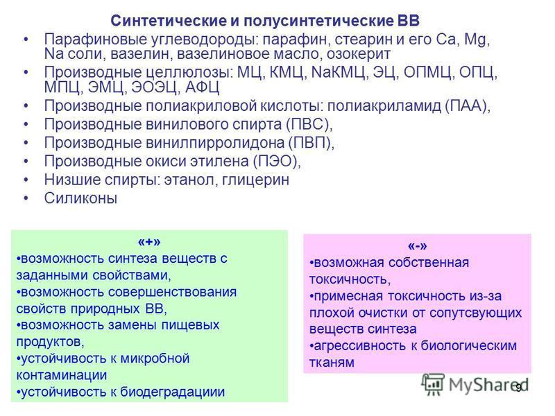 9 Синтетические и полусинтетические ВВ Парафиновые углеводороды: парафин, стеарин и его Ca, Mg, Na соли, вазелин, вазелиновое масло, озокерит Производные целлюлозы: МЦ, КМЦ, NaКМЦ, ЭЦ, ОПМЦ, ОПЦ, МПЦ, ЭМЦ, ЭОЭЦ, АФЦ Производные полиакриловой кислоты: