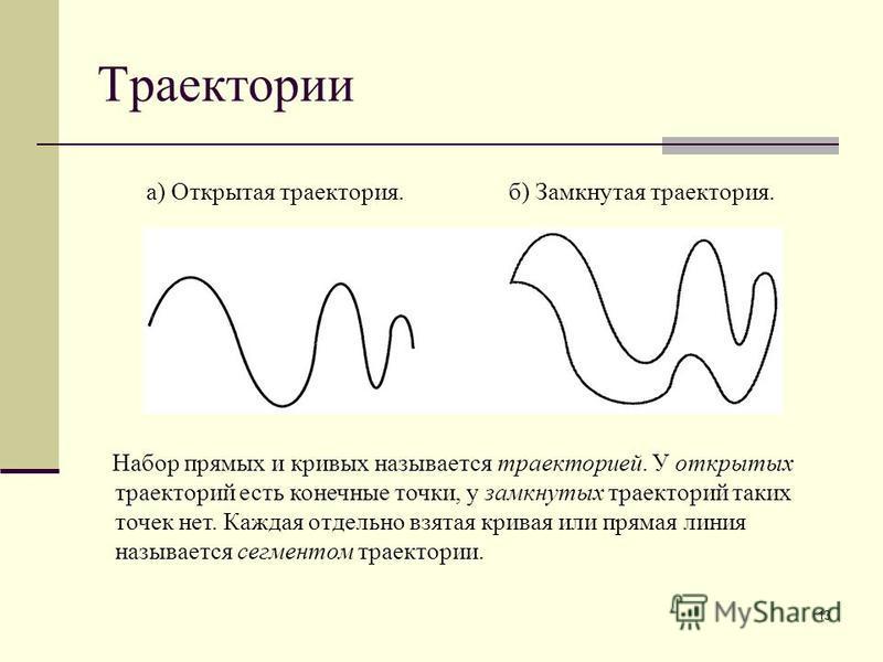 13 Траектории а) Открытая траектория. б) Замкнутая траектория. Набор прямых и кривых называется траекторией. У открытых траекторий есть конечные точки, у замкнутых траекторий таких точек нет. Каждая отдельно взятая кривая или прямая линия называется