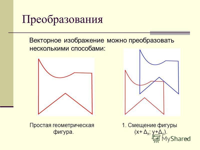 18 Преобразования Векторное изображение можно преобразовать несколькими способами: Простая геометрическая фигура. 1. Смещение фигуры (x+ Δ x ; y+Δ y ).