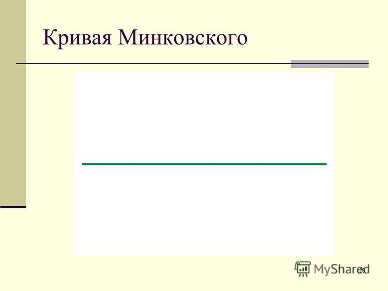 28 Кривая Минковского