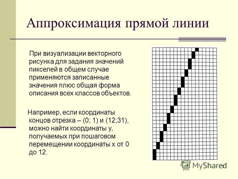 5 Аппроксимация прямой линии При визуализации векторного рисунка для задания значений пикселей в общем случае применяются записанные значения плюс общая форма описания всех классов объектов. Например, если координаты концов отрезка – (0; 1) и (12;31)