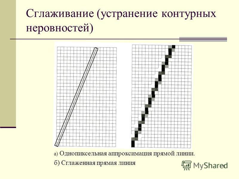 6 Сглаживание (устранение контурных неровностей) а) Однопиксельная аппроксимация прямой линии. б) Сглаженная прямая линия