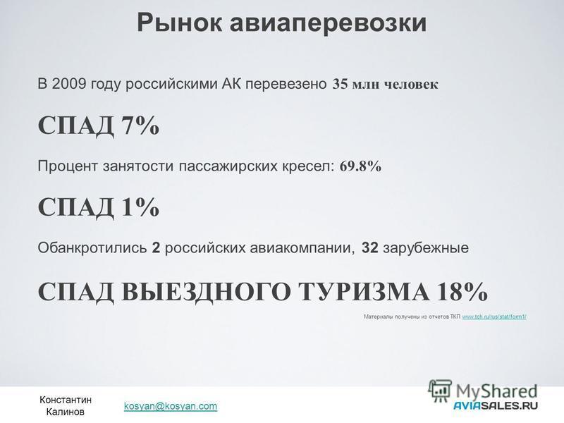 Рынок авиаперевозки В 2009 году российскими АК перевезено 35 млн человек СПАД 7% Процент занятости пассажирских кресел: 69.8% СПАД 1% Обанкротились 2 российских авиакомпании, 32 зарубежные СПАД ВЫЕЗДНОГО ТУРИЗМА 18% Материалы получены из отчетов ТКП