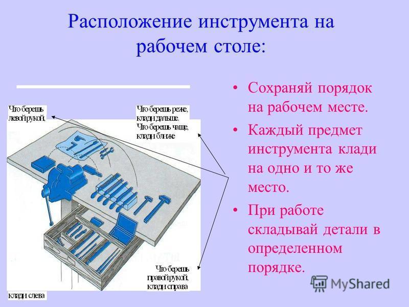 I. Повторение пройденного материала Рациональная организация рабочего места слесаря: заготовки, инструмент и приспособления необходимо расположить в строго определенном порядке