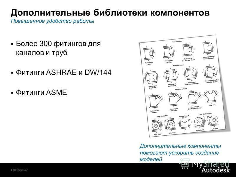 © 2009 Autodesk ® Дополнительные библиотеки компонентов Более 300 фитингов для каналов и труб Фитинги ASHRAE и DW/144 Фитинги ASME Дополнительные компоненты помогают ускорить создание моделей Повышенное удобство работы