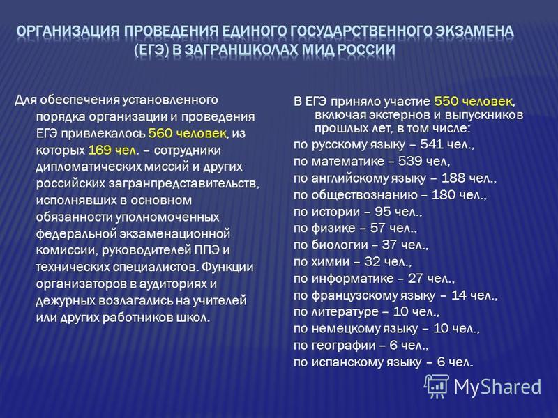 В ЕГЭ приняло участие 550 человек, включая экстернов и выпускников прошлых лет, в том числе: по русскому языку – 541 чел., по математике – 539 чел, по английскому языку – 188 чел., по обществознанию – 180 чел., по истории – 95 чел., по физике – 57 че