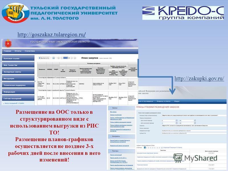 НМЦК (цена контракта) в порядке, установленном статьей 22 44-ФЗ http://goszakaz.tularegion.ru / http://zakupki.gov.ru/ Размещение на ООС только в структурированном виде с использованием выгрузки из РИС ТО! Размещение планов-графиков осуществляется не