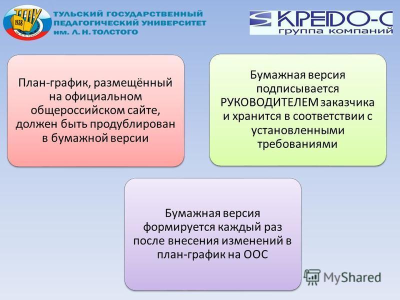 План-график, размещённый на официальном общероссийском сайте, должен быть продублирован в бумажной версии Бумажная версия формируется каждый раз после внесения изменений в план-график на ООС Бумажная версия подписывается РУКОВОДИТЕЛЕМ заказчика и хра