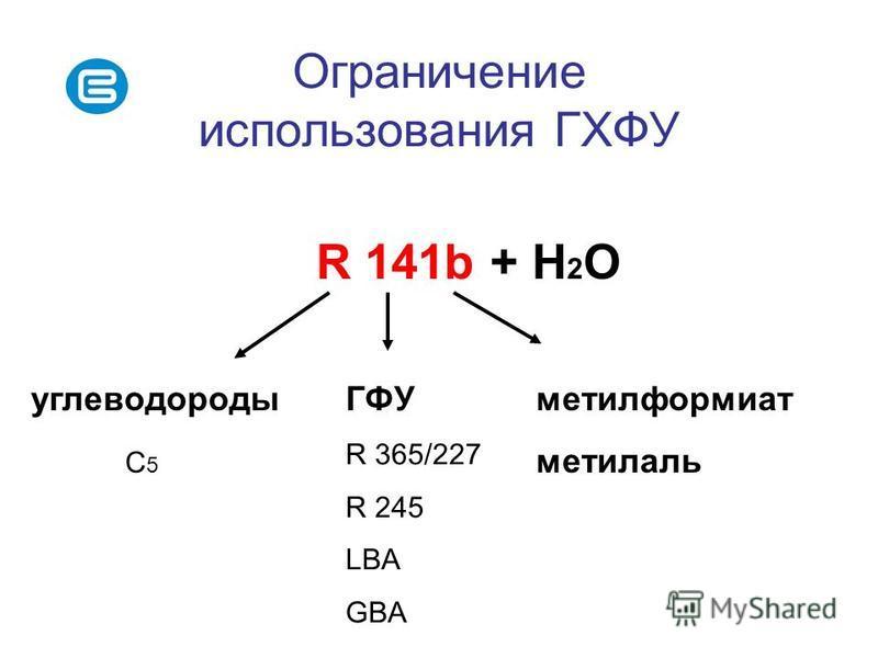 Ограничение использования ГХФУ R 141b + H 2 O углеводороды С 5 ГФУ R 365/227 R 245 LBA GBA метилформиат метилаль