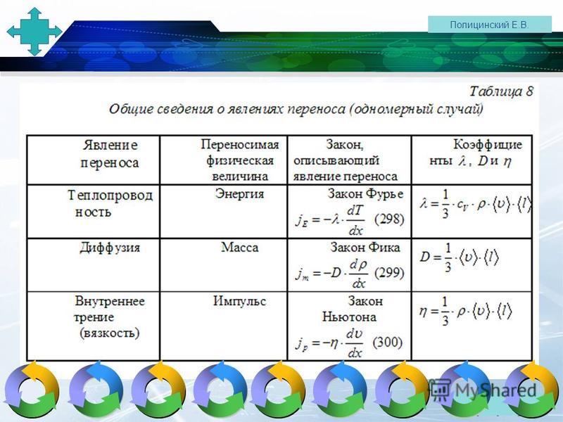www.themegallery.com Company Logo Полицинский Е.В.
