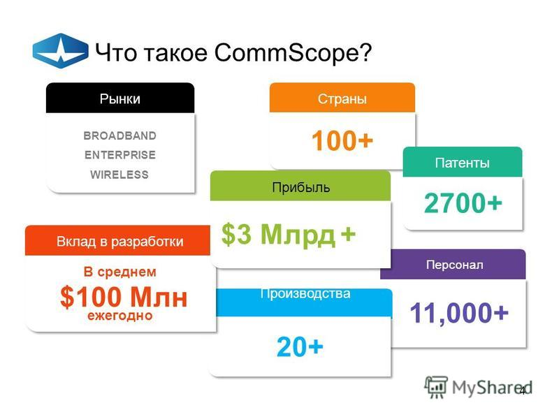 4 Что такое CommScope? Рынки BROADBAND ENTERPRISE WIRELESS Страны 100+ Патенты 2700+ Персонал 11,000+ 20+ Вклад в разработки $100 Млн В среднем ежегодно Производства $3 Млрд + Прибыль