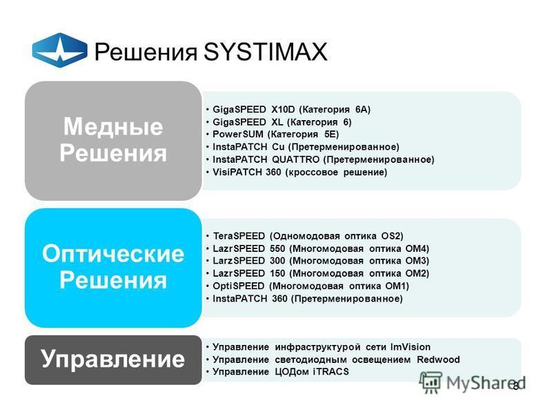 8 Решения SYSTIMAX GigaSPEED X10D (Категория 6A) GigaSPEED XL (Категория 6) PowerSUM (Категория 5E) InstaPATCH Cu (Претерменированное) InstaPATCH QUATTRO (Претерменированное) VisiPATCH 360 (кроссовое решение) Медные Решения TeraSPEED (Одномодовая опт