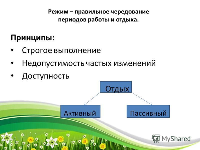 ProPowerPoint.Ru Режим – правильное чередование периодов работы и отдыха. Принципы: Строгое выполнение Недопустимость частых изменений Доступность Отдых Активный Пассивный