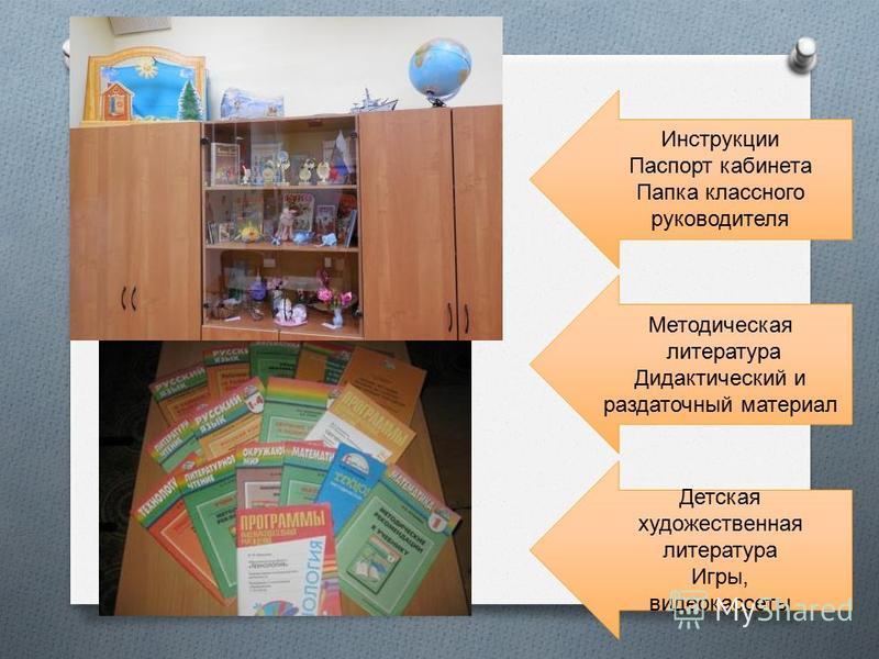 Инструкции Паспорт кабинета Папка классного руководителя Методическая литература Дидактический и раздаточный материал Детская художественная литература Игры, видеокассеты