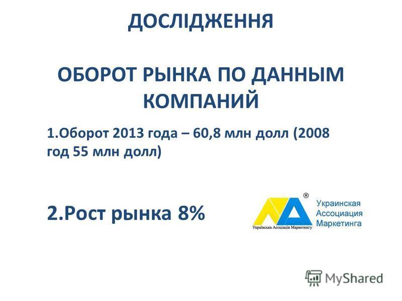 ДОСЛІДЖЕННЯ ОБОРОТ РЫНКА ПО ДАННЫМ КОМПАНИЙ 1.Оборот 2013 года – 60,8 млн долл (2008 год 55 млн долл) 2.Рост рынка 8%