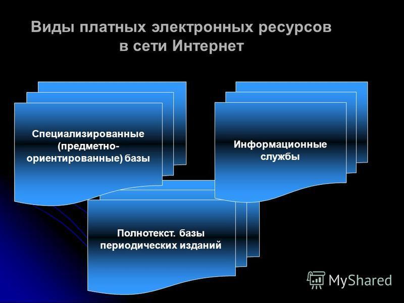 Полнотекст. базы периодических изданий Информационные службы Специализированные (предметно- ориентированные) базы Виды платных электронных ресурсов в сети Интернет